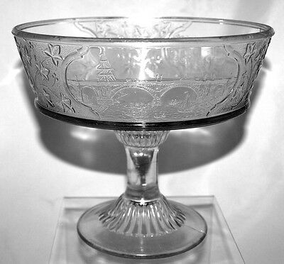 """EAPG - CANADIAN - Scenic Panel 8"""" Diameter Compote"""
