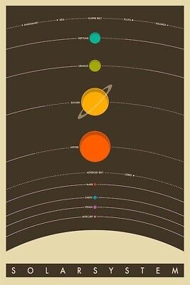 SPACE POSTER ~ SOLAR SYSTEM ASTEROIDS 24x36 Earth Planets Science Mars Saturn
