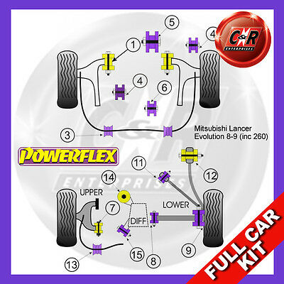 Mitsubishi EVO 8-9 (inc 260) Fast Road / Race Powerflex Complete Bush Kit