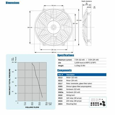 """Davies Craig Low Profile High Performance 10"""" Inch Thermatic 12V Short Fans"""