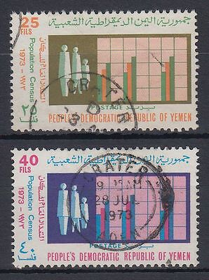 Yemen PDR 1972 used Mi.146/47 Volkszählung Census Familie Family [g1217]