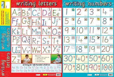 Educational Chartmedia Dual Poster Writing Letters and Writing Numbers (0182)