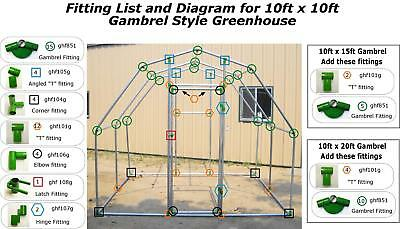 """Gambrel Style Greenhouse Fitting Kits for 1-3/8"""" Top Rail DIY Survival Gardening"""