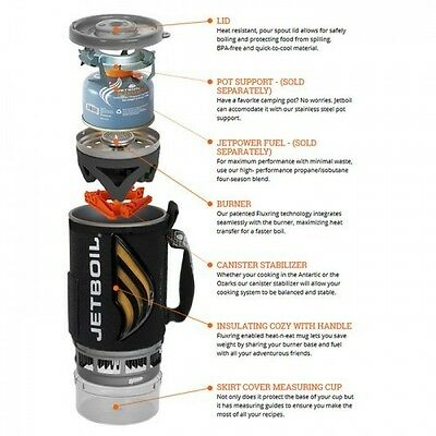 Jetboil Zip Stove Black Carbon Lightweight Compact Camping