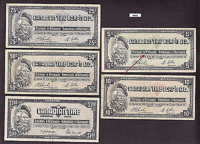 Canadian Tire Money Set Of 5 Coupons Used - M533