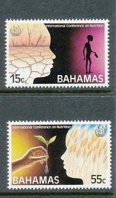 Bahamas 1992 Int Conference on Nutrition set of 2