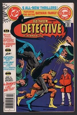 Detective Comics #485 VG 4.0 White Pages
