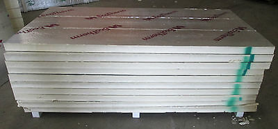 Seconds Insulation Board - 70mm/80mm Kingspan/Recticel/Ecotherm