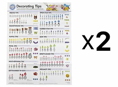 Wilton Decorating Tip Poster Reference Guide Best Use Decorating Tip (2-Pack)