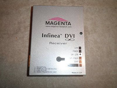 Magenta Research Infinea DVI Video Receiver Extension UTP Extender 400R3392-03
