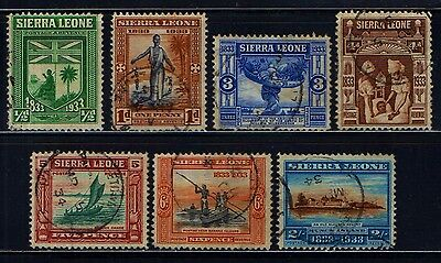 SIERRA  LEONE  1933  COLLECTION  TO  TWO  SHILLINGS  L 29c