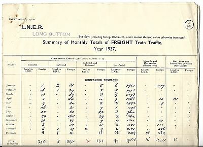 Summary of Monthly Freight Traffic 1937 LONG SUTTON Lincs LNER ( L.N.E.R.)