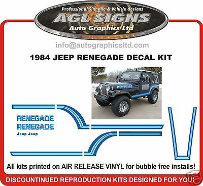 1985 JEEP RENEGADE STRIPE KIT  CJ7  reproduction sticker graphics