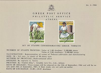 Stamps Greece 1966 Tobacco Industry in Greece pair presentation panel