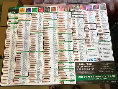 SIERRA Bullet Chart-Mat----- Counter Display -- New WorldWide Shipping