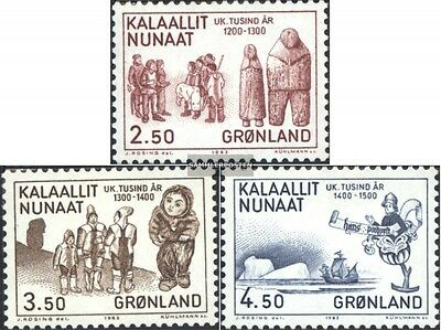 Denmark-Greenland 143-145 (complete issue) unmounted mint / never hinged 1983 10