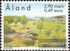 Finland-Aland 157 (complete issue) unmounted mint / never hinged 1999 Reserve id