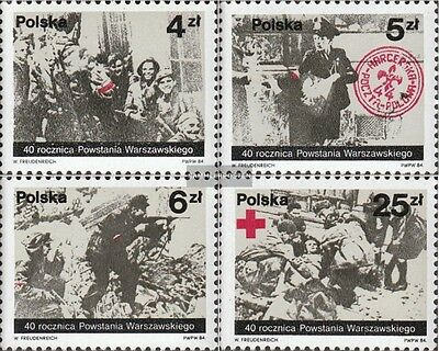 Poland 2930-2933 (complete issue) unmounted mint / never hinged 1984 Warsaw Upri