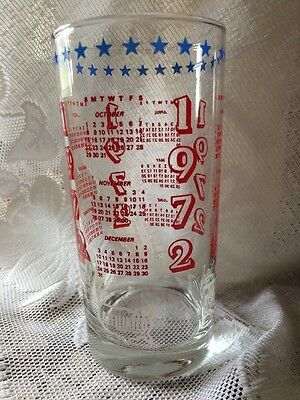 AFFILIATED FOOD STORES 1972 Calendar Water Glass Grocery Advertising Tumblers