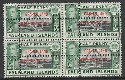 Falklands Graham Land 3386 - 1944 KG6 1/2d block of 4  DOUBLE PERFS Forgery
