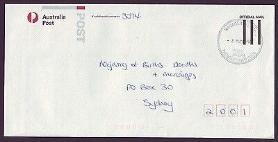"Victoria Postmark ""thomastown Manager Retail"" Double Circle Cancel On Po Cover"