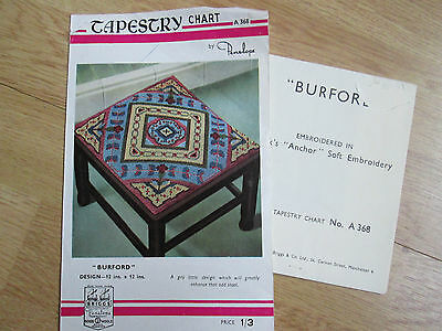 """Vintage Penelope Tapestry Chart / Pattern """"burford"""" Anchor Embroidery"""