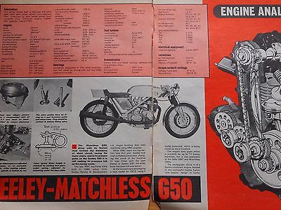 Rare Seeley Matchless G50 500 Engine Service/profile Ajs 7R Amc Classic Racer
