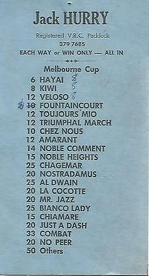1983 Melb cup odds Chart ( KIWI )