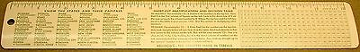 Old Kellogg's Cereal Advertising Premium Tin School Ruler