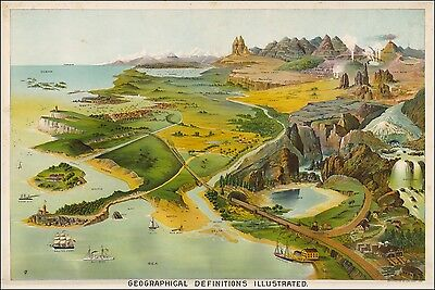 Geographical Definitions Illustrated 1893 Pictorial Map POSTER Yaggy 44257