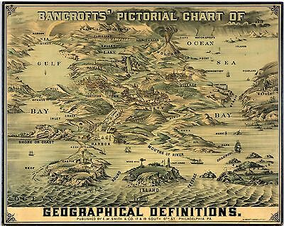 1870 PICTORIAL Map Bancrofts chart geographical definition POSTER rivewrs 9832