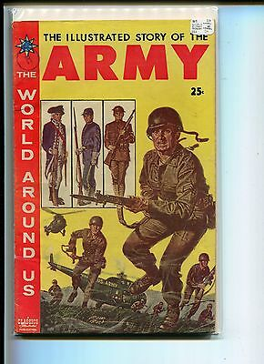 World Around Us 8 Fn  Story Of The Army Ingels Evans Orlando Crandall  1958