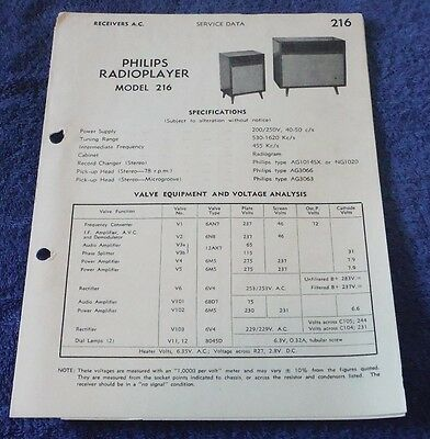 Service Data for Philips Radiogram model 216 radio record player  gramophone