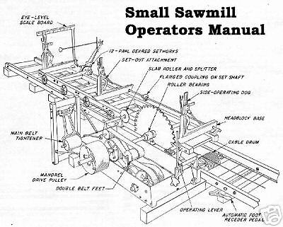 CD   SAWMILL OPERATORS MANUAL On3 HOn3 On30 Sn3 logging saw mill lumber HO scale