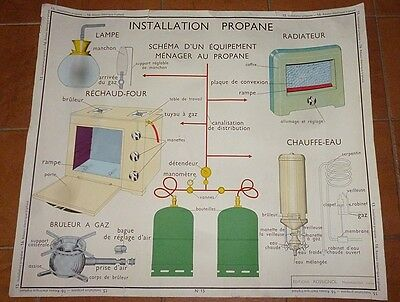 Ancienne carte scolaire Industriel - Vintage French school Poster n°2