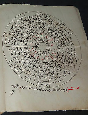 Intersting Manuscript In The Science Of Impact 1884 Ad (Occult):