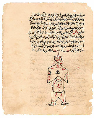 Intersting Manuscript In The Science Of Character Hidden Plato (Occult):