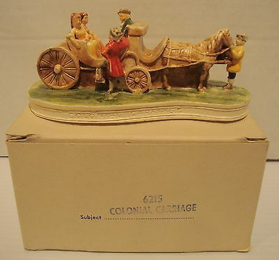 Sebastian Miniatures Colonial Carriage