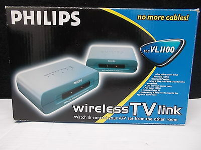 Philips, wireless TV link, Watch and controle your A/V set from another ROOM.