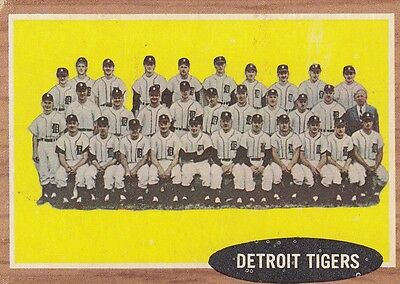 Topps 1962 #24 Detroit Tigers Team Card