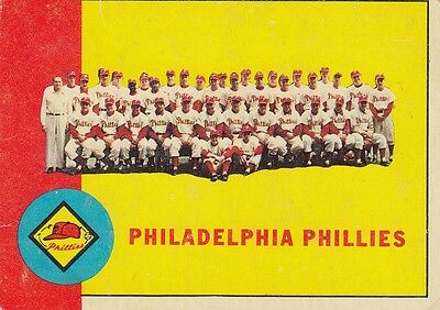 Topps 1963 #13 Philadelphia Phillies Team Card