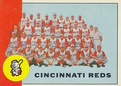 Topps 1963 #63 Cincinnati Reds Team Card