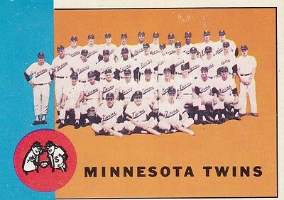Topps 1963 #162 Minnesota Twins Team Card