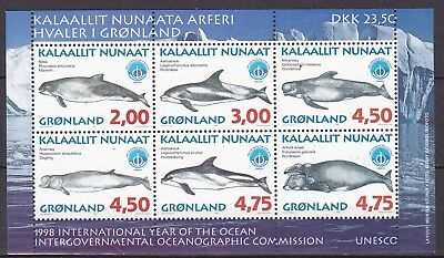 Greenland 1998 Year Of Ocean S/s  (40) Mint Never Hinged
