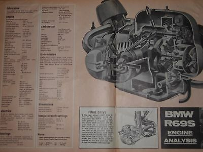 VERY RARE BMW R69S 600cc ENGINE SERVICE/PROFILE Boxer Airhead R60