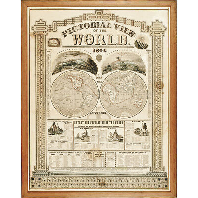 1846 Hand-Colored Decorative Historic Broadside - Pictorial View of the World