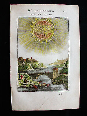 1683 MALLET - MAP of the PLANETS: Map of the SUN and its RAYS, ASTRONOMIC IMAGE