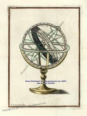 Antique 1787 Geographical Instrument Sphere 32064
