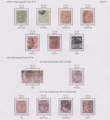 GB 1880/1900 Collection Used & Mint Mounted 2 Pages Cat £1900