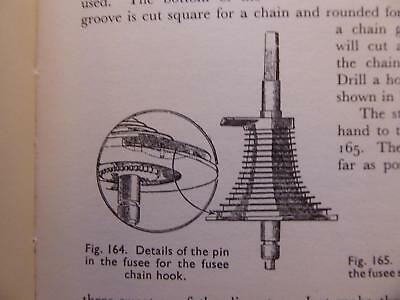Need To Repair A Fusee, Mantle, Bracket, 400 Day, French German Clock? Best Book